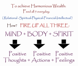 Power of Positive !