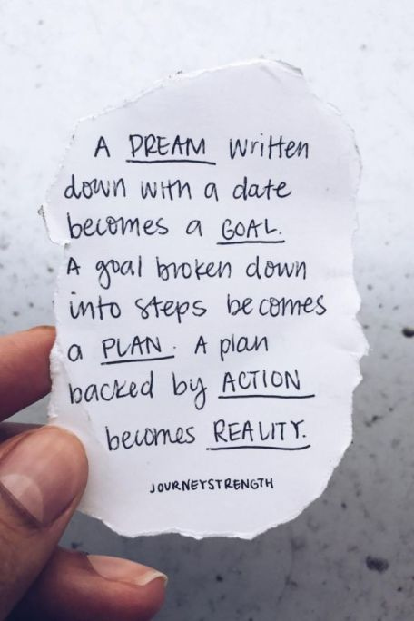 Work-Quotes-a-dream-written-down-with-a-date-becomes-a-goal.-A-goal-broken-down-into-steps-b